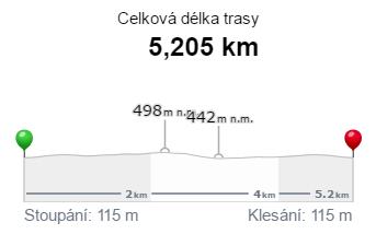Velisska_petka_profil2017