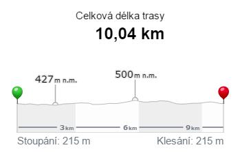 Velisskej_prespolnak_profil_2017